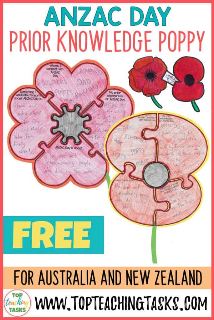To help you to clearly assess your students' prior knowledge of Anzac Day, we have created a FREE Prior Knowledge Poppy activity. The purpose of this resource is to provide an interactive and engaging way to discover and present your students' prior knowledge about ANZAC Day. Anzac Day activity, Anzac Day Activities, Anzac Day free, Anzac Day in the classroom