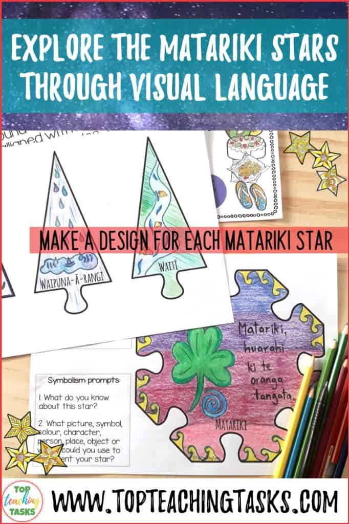 Matariki, the Māori New Year, has many symbols that explain its significance. I've put together this blog post to explain how to explore the Matariki stars through visual language.Read on to see a step by step process of how the Matariki stars can be used as a great context for exploring symbols and symbolism with your students. They will love this great Matariki activity.