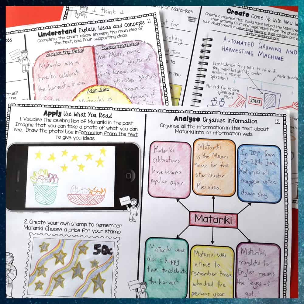 Three Year Three and Year Four fiction and non-fiction passages with six engaging text dependent higher order thinking tasks - perfect for guided reading in your classroom! Learn more about the history of Matariki, how Matariki is celebrated today, and a popular Māori myth based on the Matariki star cluster. Great Matariki activities for kids #Matariki #Matariki Reading #MatarikiActivities #LowerPrimary
