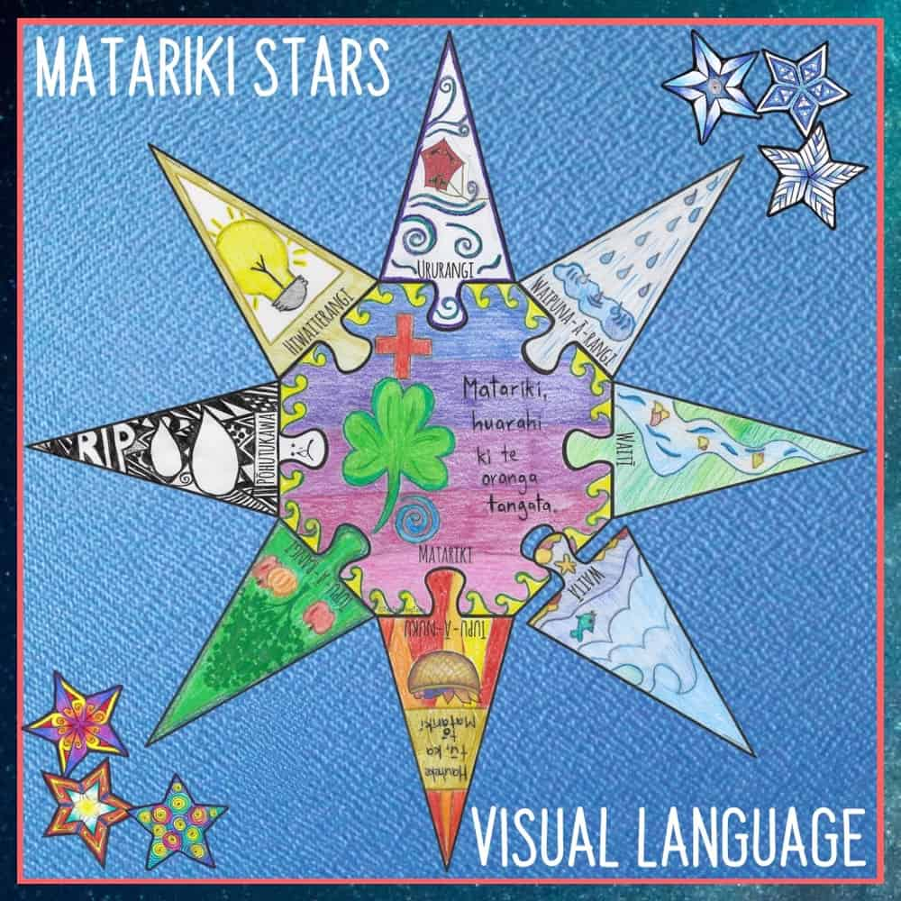 "Engage your students in the Matariki Celebrations with our interactive Stars of Matariki Visual Language Activity! Your students will learn about each of the nine Matariki stars (updated with the latest research) and develop their own symbols to represent each star. Display the 12 fact cards around the room, and hand out the puzzle pieces. Teach your students about symbolism and symbols using our Symbolism Help Sheet and ""What is a Symbol?"" poster."