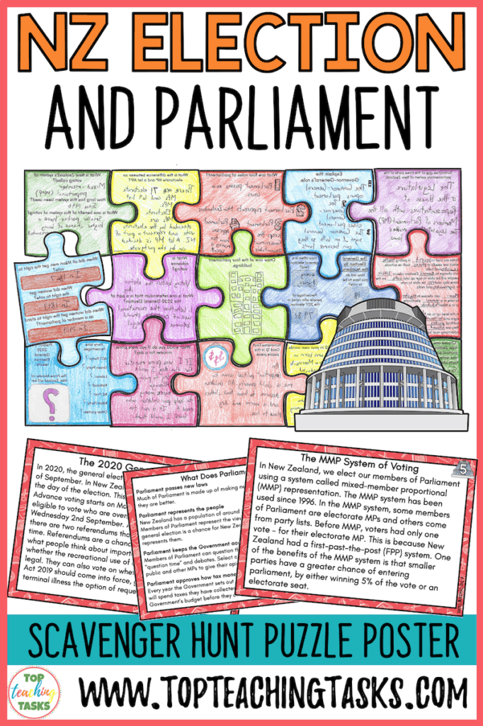 New Zealand Election Activities for your Classroom. Engage your students in the upcoming general elections and civics education with our New Zealand Parliament and the 2020 General Election interactive scavenger hunt. Your students will learn about New Zealand's parliament, the role of parliament, Members of Parliament and their roles, the MMP system of voting, how a General Election works, the New Zealand Parliament Buildings, the 2020 General Election, New Zealand political parties and more!